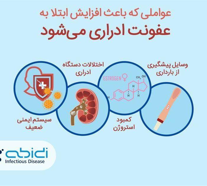 عواملی که خطر ابتلا به عفونت دستگاه ادراری را افزایش میدهند